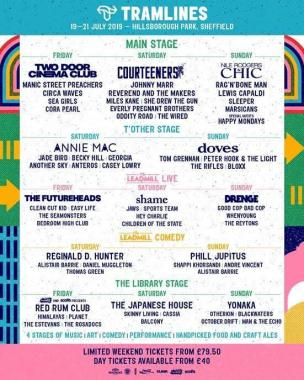 New talent to shine at Tramlines 2019
